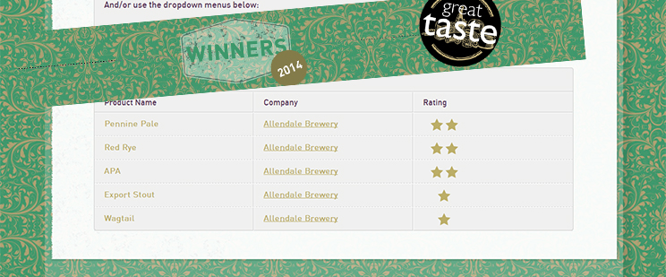 Great Taste Awards - Winners