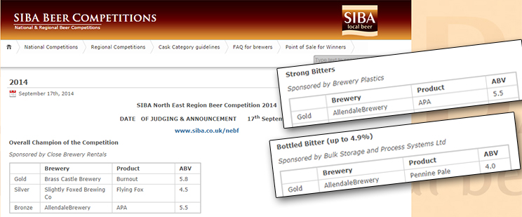 Another Successful SIBA Awards Night